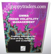 GMMA Trend Colatility Management